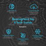 Die Top 5 Tech-Trends für 2022 – BearingPoint-Umfrage